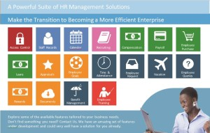 Simeons Pivot Resources HR Technology