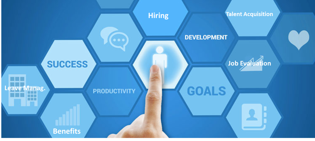 essay human outsourcing resource Workforce magazine menu latest measuring the true benefit of human resources outsourcing an agreement this year for end-to-end human resources outsourcing.