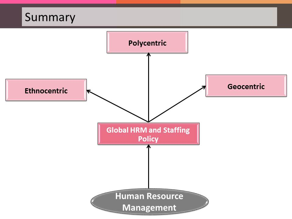 the ethnocentric staffing policy Impact of ethnocentric staffing practice management mncs following an ethnocentric staffing policy would organisation with a geocentric staffing policy.