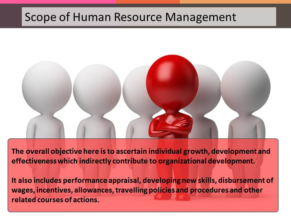 hrm relates to the management